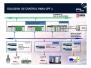 Control y supervisión de procesos con SCADA
