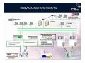 Propuesta proyecto SCADA en ruso