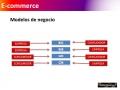 19  comercio electronico español