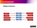 20  comercio electronico ruso y en rusia