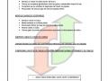 13 Manual de mantenimiento
