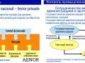 Actividades AENOR